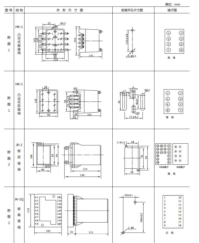 JSG-D型静态闪光继电器外形及开孔尺寸图1
