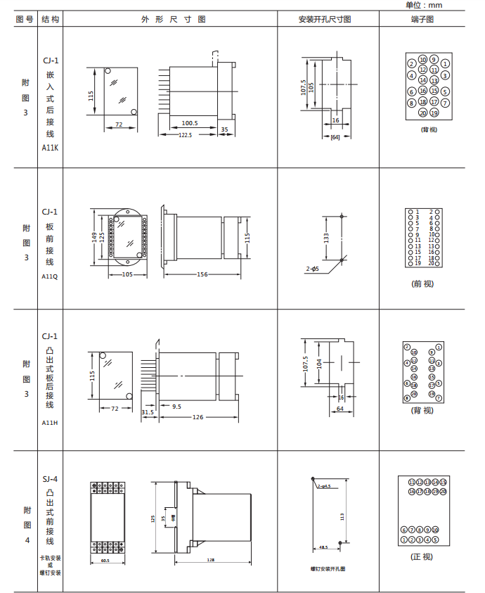 JSG-D型静态闪光继电器外形及开孔尺寸图2